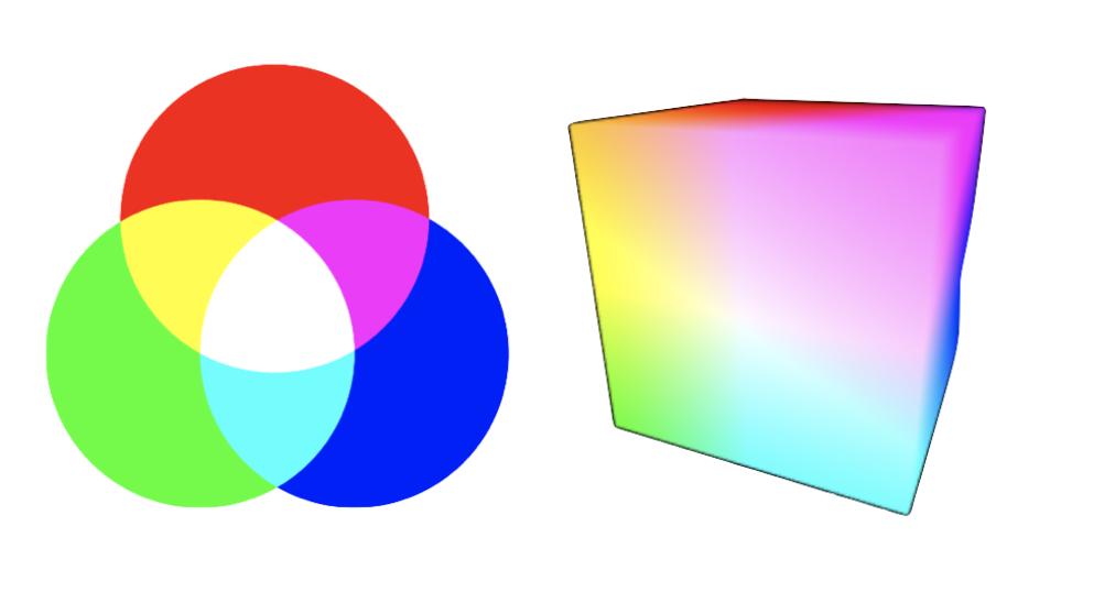 SDVoE Platform and Colorspace Management