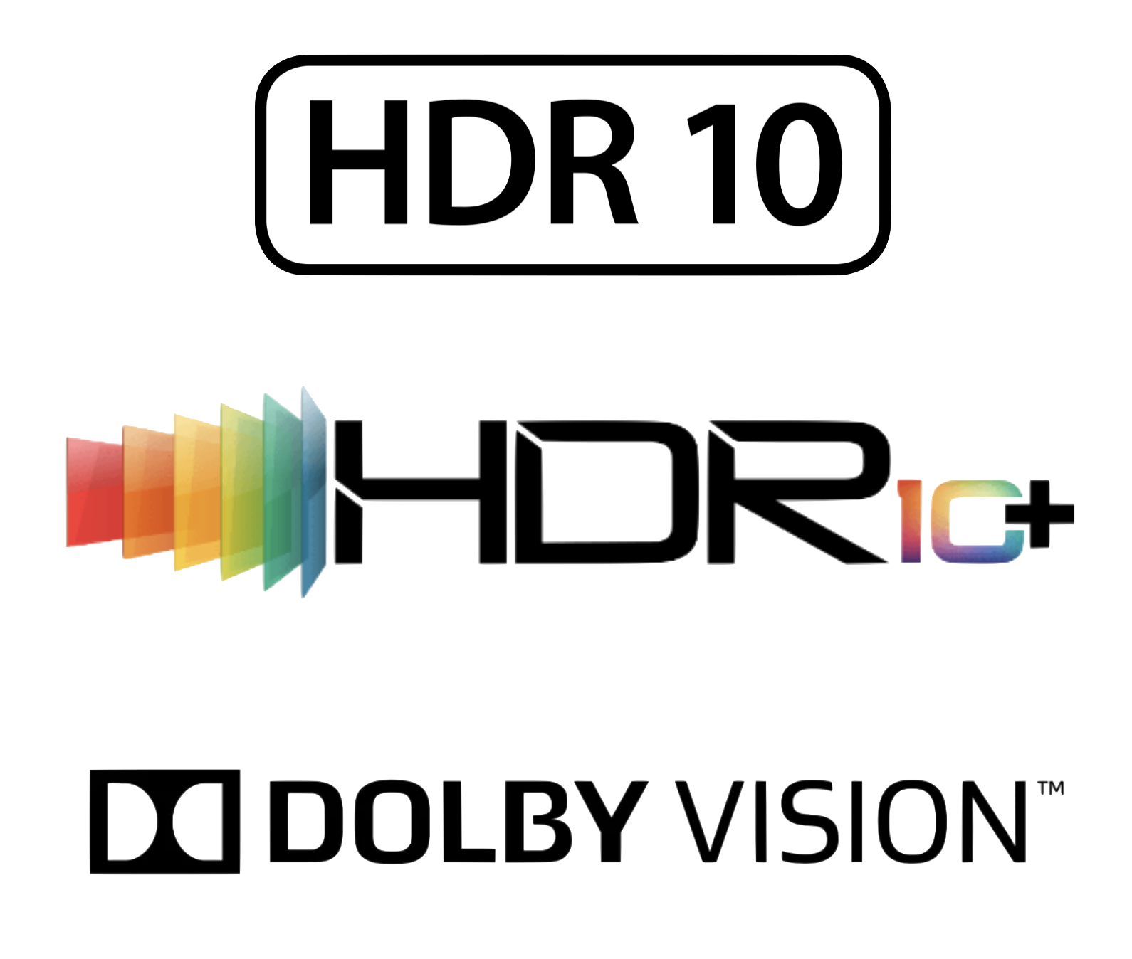 Implications of HDR for Signal Distribution